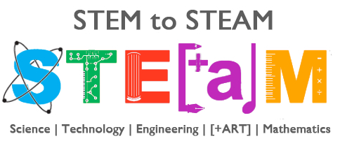 STEAM (Science, Technology, Engineering, Arts and Mathematics)